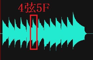 4弦5フレットのレベル